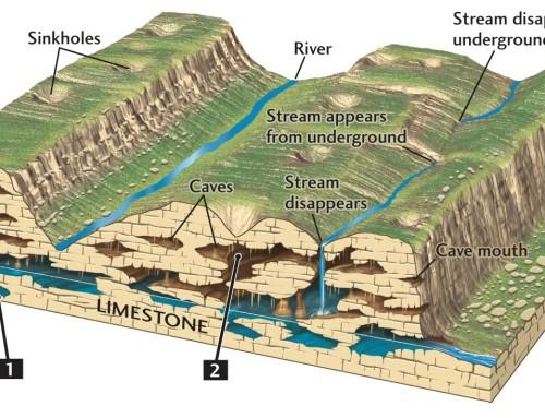 CHLOROKARST – Evaluation et investigation de sites pollués aux hydrocarbures chlorés localisés en milieu karstique