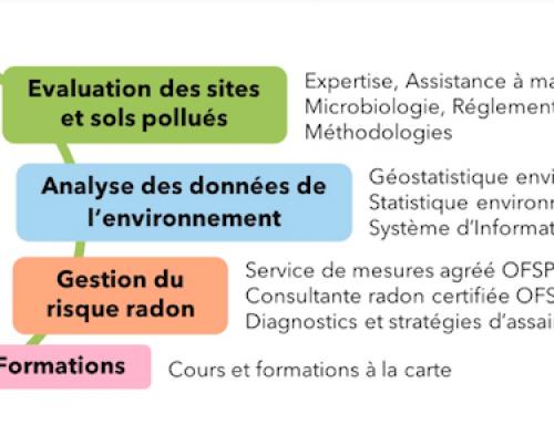 Actualité concernant les services proposés par eOde
