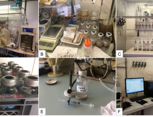 Microbiology in polluted sites presented in the SIPOL CAS