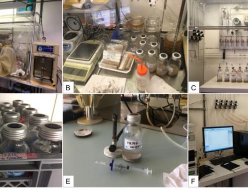 La microbiologie des sites pollués au CAS Sipol